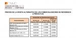 Precaución a la hora de contratar las Ofertas Alternativas de las comercializadoras eléctricas al PVPC
